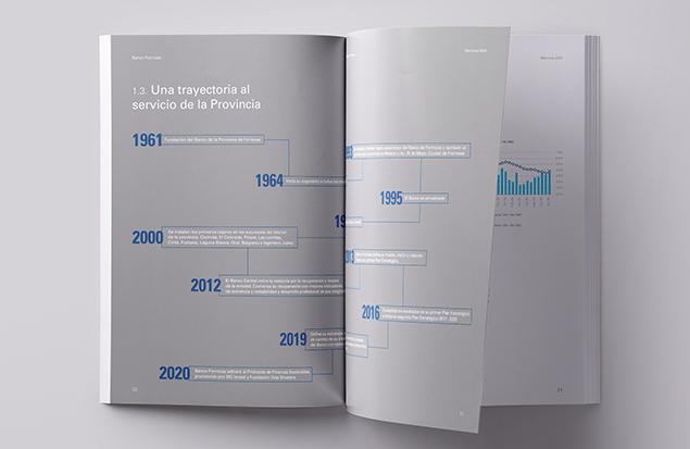 DS – Banco Formosa – Memoria y Balance 2020-02