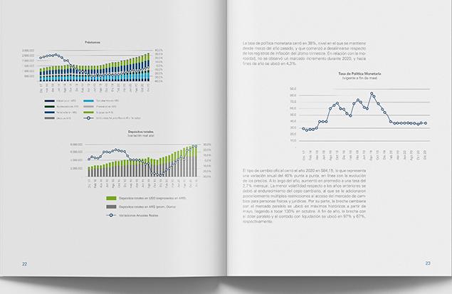 DS – Banco Formosa – Memoria y Balance 2020-05